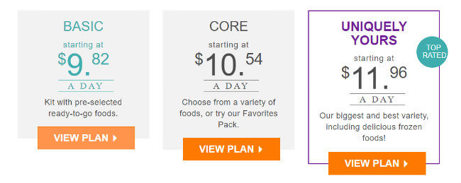 nutrisystem-pricing
