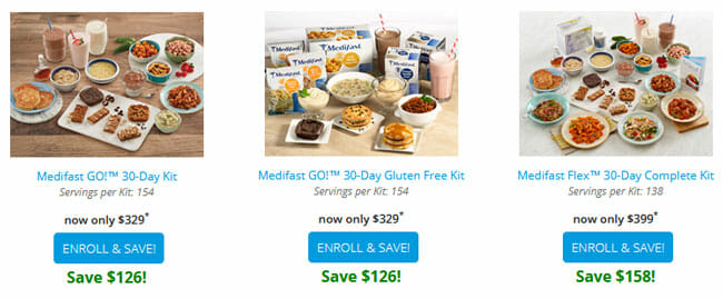Medifast prices