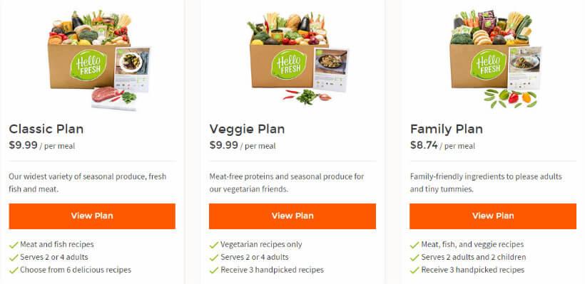 classic plan veggie plan family plan price