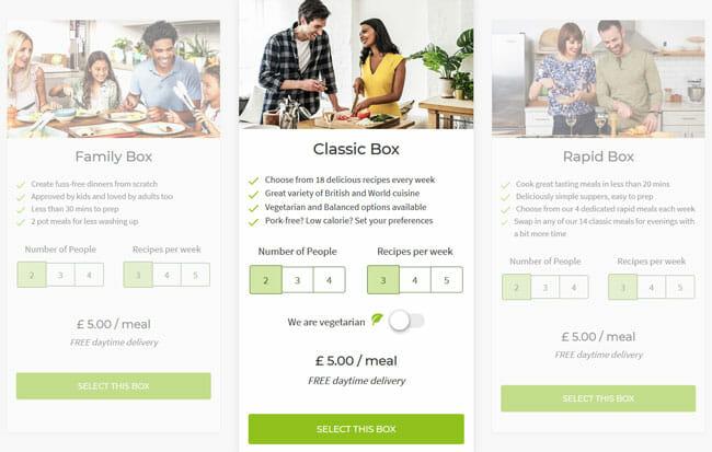 HelloFresh UK meals plan price