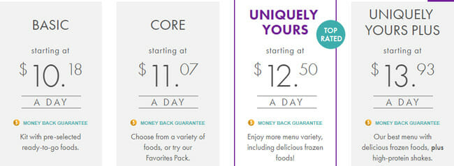 Nutrisystem pricing