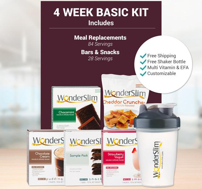 wonderslim basic kit