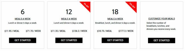 Kettlebell-Kitchen plan price